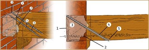 Ttbh system r novation bois for Traitement des poutres en bois par injection